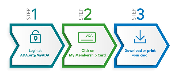 Digital Membership Card Steps