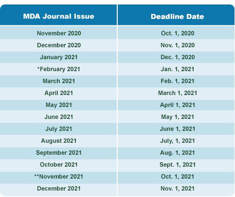 Deadline dates for MDA Journal issue